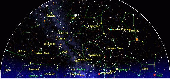 Астрономы античности из Японии